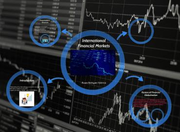 بازارهای مالی بینالمللی