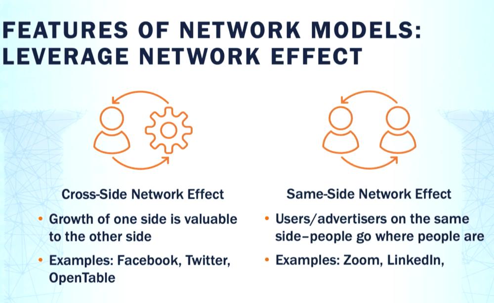 اثر شبکه